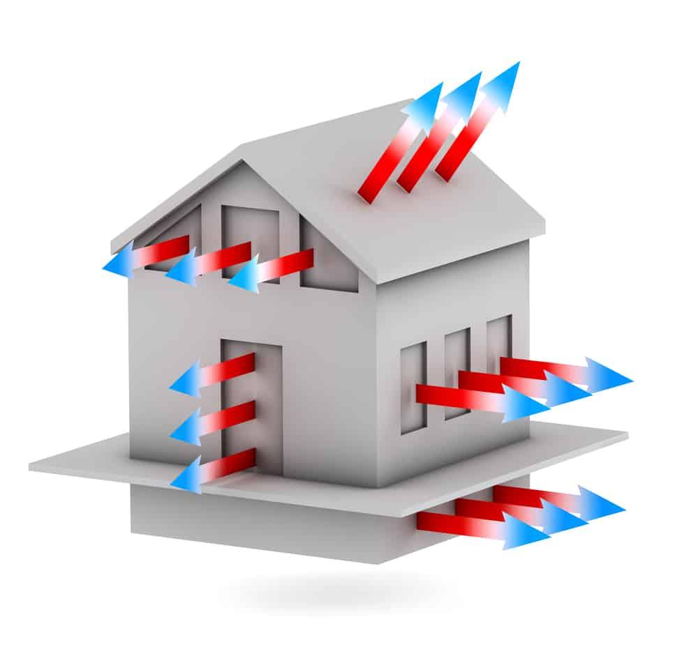 Kelowna Home Inspector | C4U Inspections | Diagram of heat flow in house